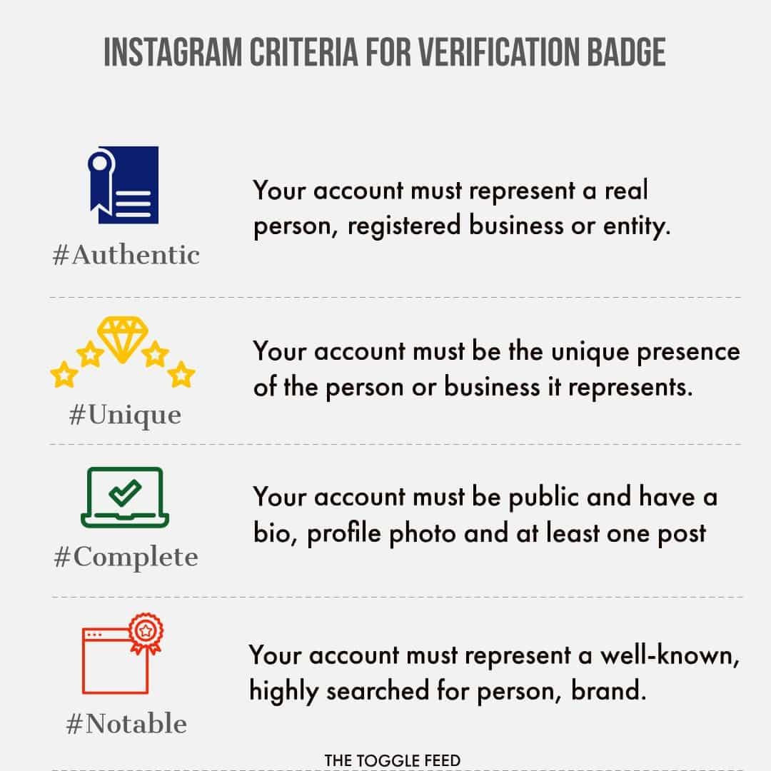 Instagram criteria for verification badge
