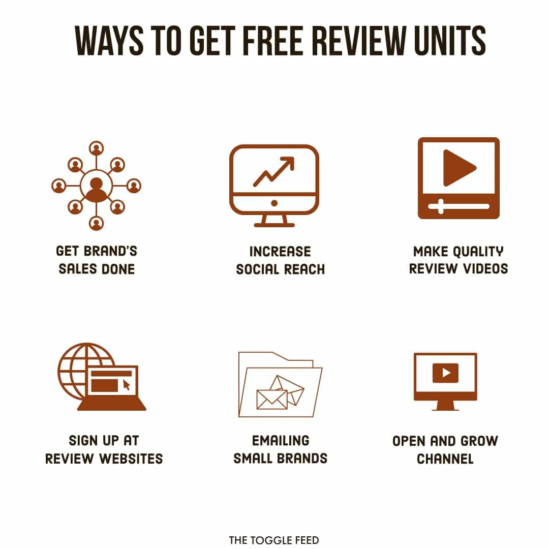 Get Free Traffic And Review Units