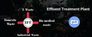 Waste Management at Dholera
