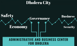 Dholera city images